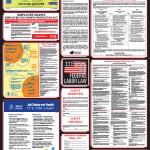 South Dakota Labor Law Posters