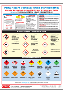 OSHA Hazard Communication Standard Poster