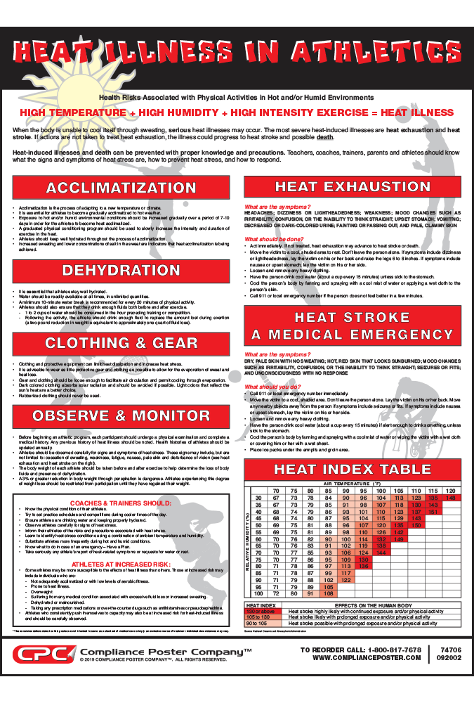 Federal Heat Illness Poster for Athletes