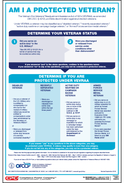 Federal Am I A Protected Veteran Poster