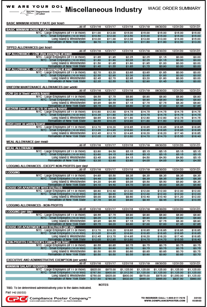 New York Miscellaneous Industries Wage Order Summary