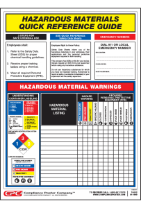 Federal Hazardous Material Quick Reference Guide Poster