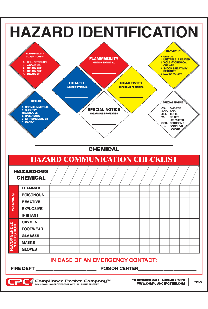 National Fire Protection Hazard Identification Poster