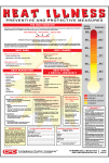 Outdoor Heat Stress Illness Prevention Poster