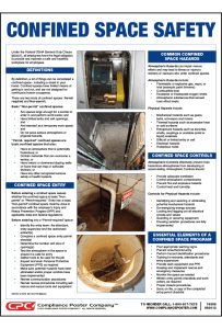OSHA Confined Spaces Safety Poster