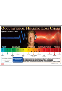 Occupational Hearing Loss Poster