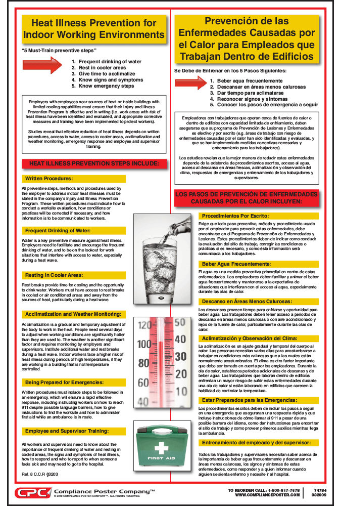 Indoor Heat Stress Illness Prevention Poster
