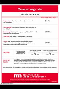 2018 Minnesota Minimum Wage Peel 'N Post - Mobile Poster Pak