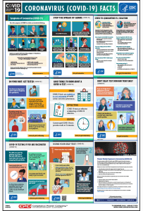 Coronavirus (COVID-19) Facts Poster